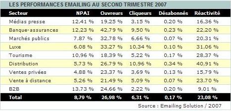 emailing_solution.jpg